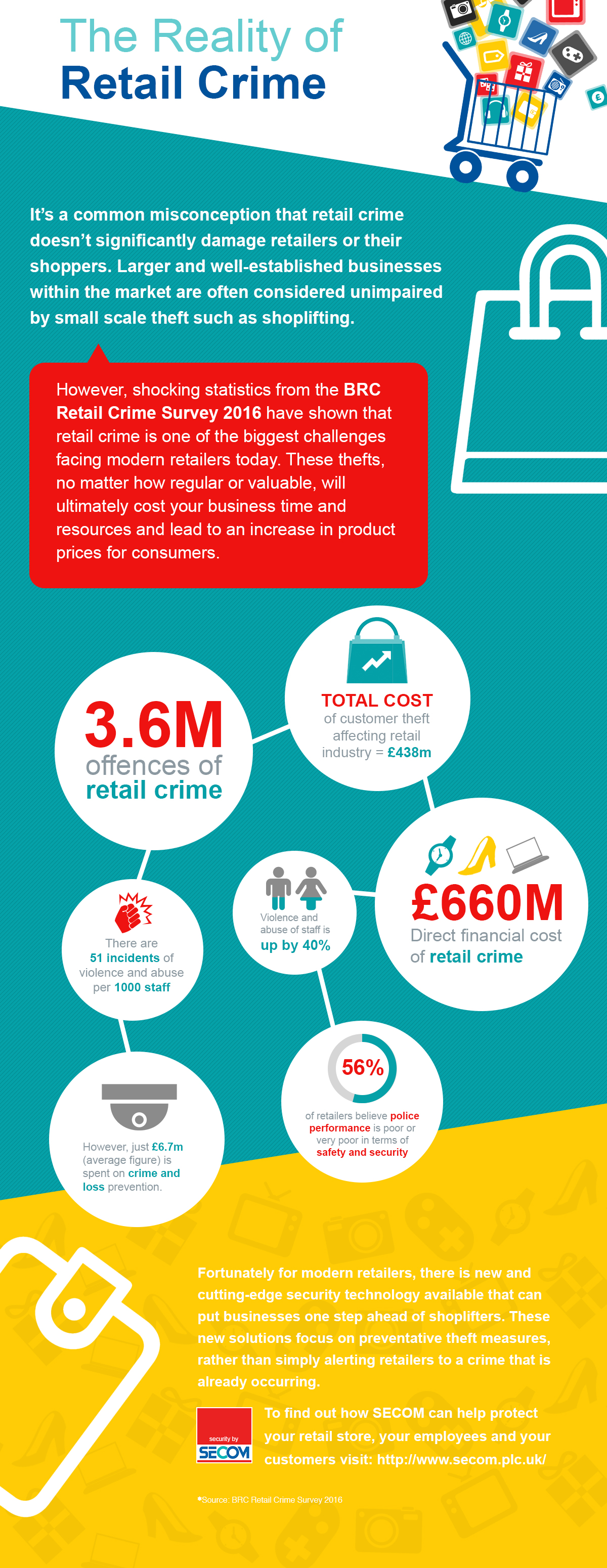 secom-retail-crime-infogra-v2 (1) (1)-2