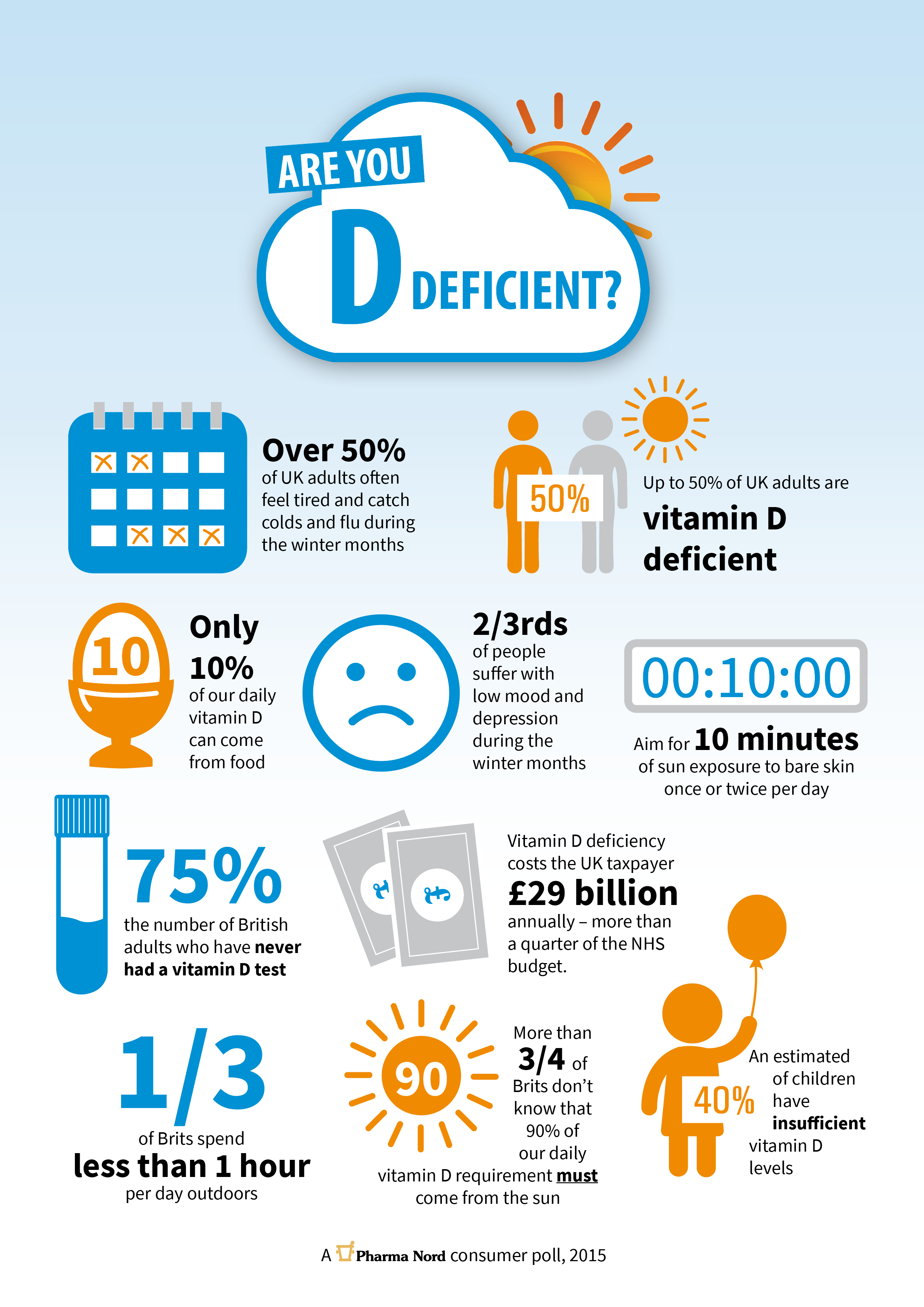 Vit D infographic-Oct15